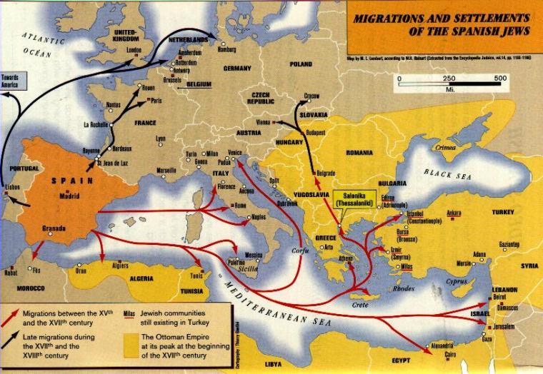 Sepharadic_Migrations