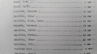La liste des réfugiés, on y remarque Jacàb-Moïse Tolédano, futur ministre des affaires religieuses du gouvernement Ben Gourion